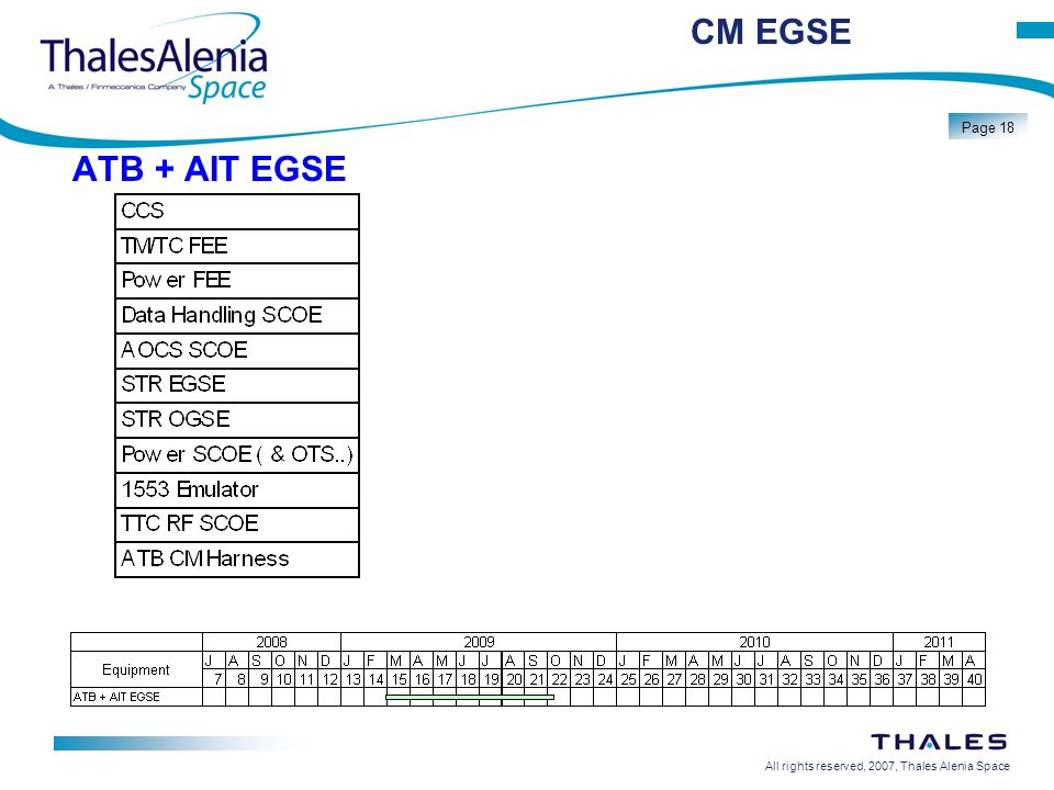 All rights reserved, 2007, Thales Alenia Space Page 18 CM EGSE ATB + AIT EGSE