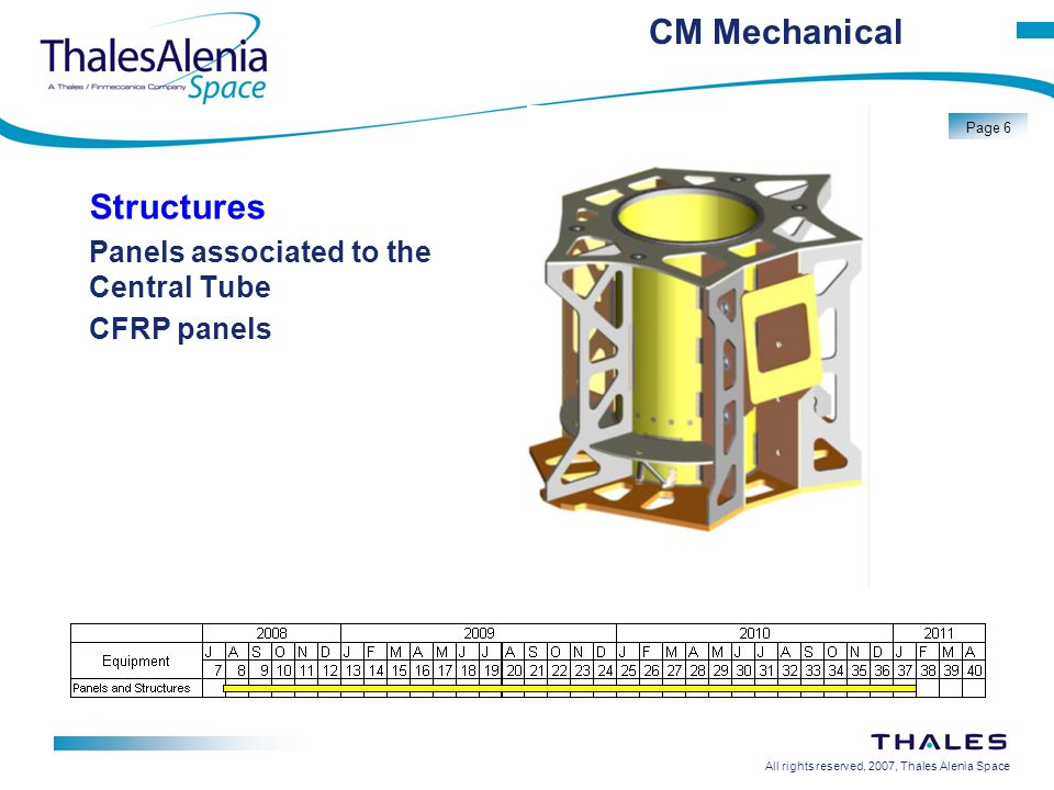 All rights reserved, 2007, Thales Alenia Space Page 7 CM Mechanical MTD Mechanical Thermal Dummies Simplified unit box representatives of the Mass, size, foot print and fixation, emissivity, thermal dissipation (heaters) 10 units