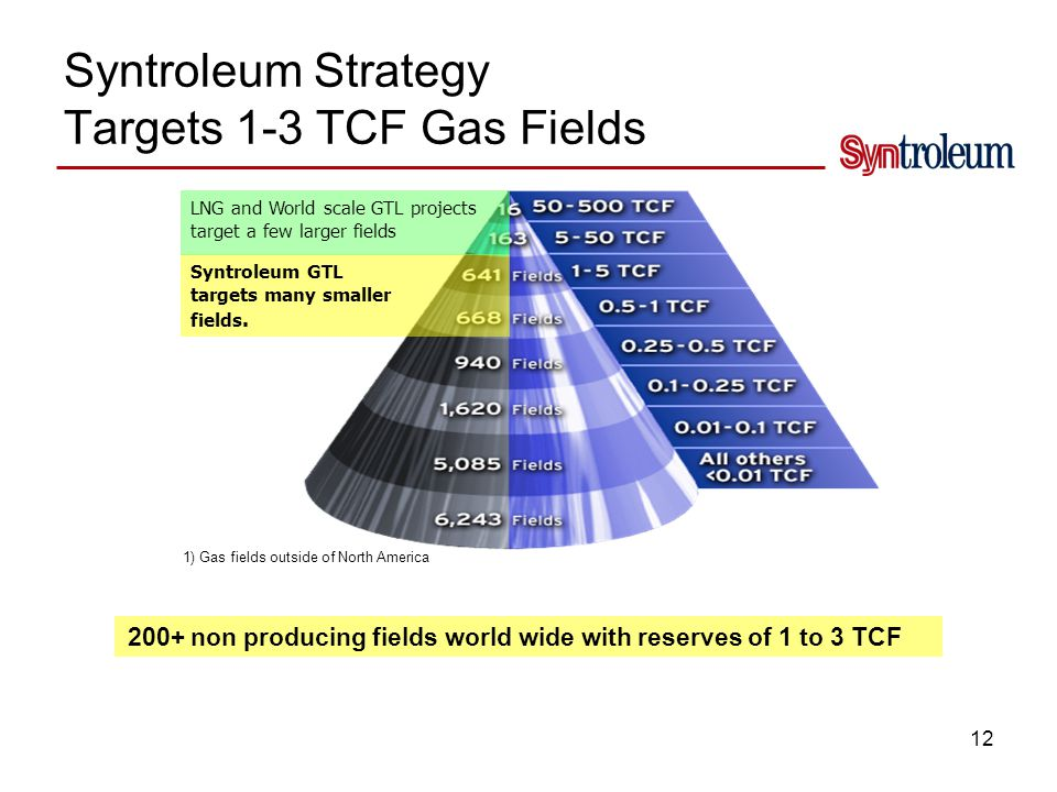 12 Syntroleum Strategy Targets 1-3 TCF Gas Fields 200+ non producing fields world wide with reserves of 1 to 3 TCF Syntroleum GTL targets many smaller