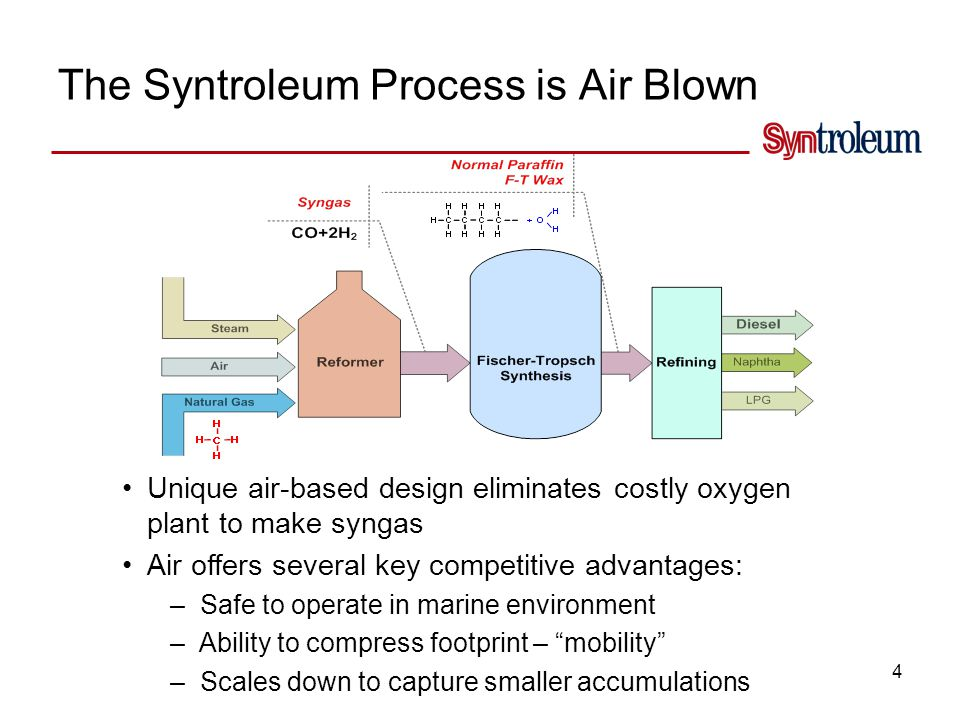4 The Syntroleum Process is Air Blown Unique air-based design eliminates costly oxygen plant to make syngas Air offers several key competitive advanta