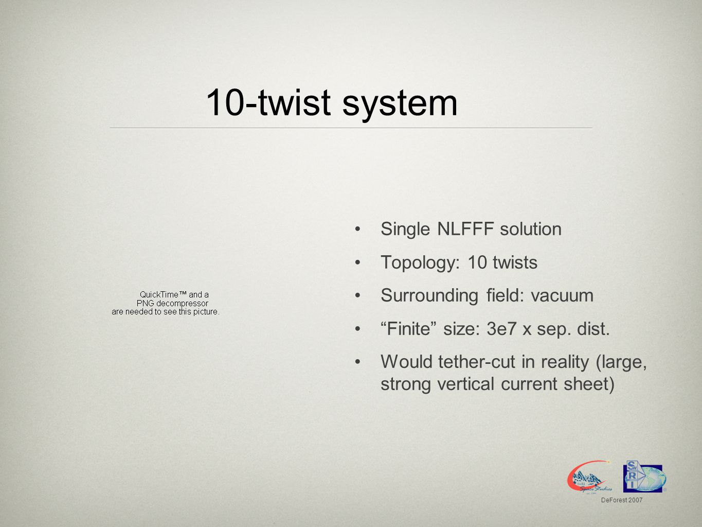 DeForest 2007 10-twist system Single NLFFF solution Topology: 10 twists Surrounding field: vacuum Finite size: 3e7 x sep.