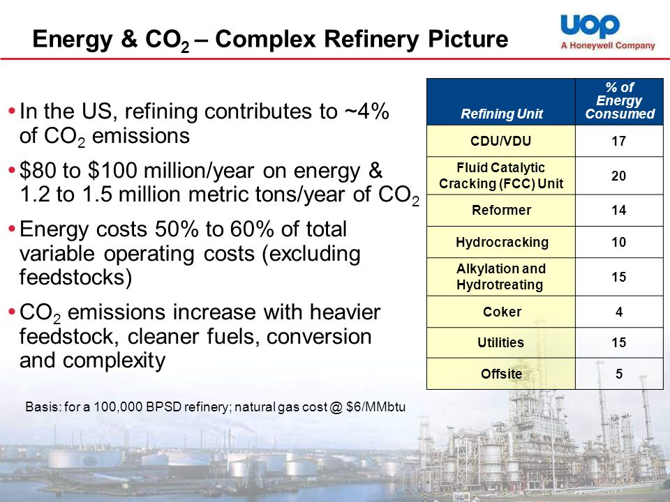 Energy & CO 2 – Complex Refinery Picture  In the US, refining contributes to ~4% of CO 2 emissions  $80 to $100 million/year on energy & 1.2 to 1.5 million metric tons/year of CO 2  Energy costs 50% to 60% of total variable operating costs (excluding feedstocks)  CO 2 emissions increase with heavier feedstock, cleaner fuels, conversion and complexity Refining Unit % of Energy Consumed CDU/VDU17 Fluid Catalytic Cracking (FCC) Unit 20 Reformer14 Hydrocracking10 Alkylation and Hydrotreating 15 Coker4 Utilities15 Offsite5 Basis: for a 100,000 BPSD refinery; natural gas cost @ $6/MMbtu UOP 5441-03