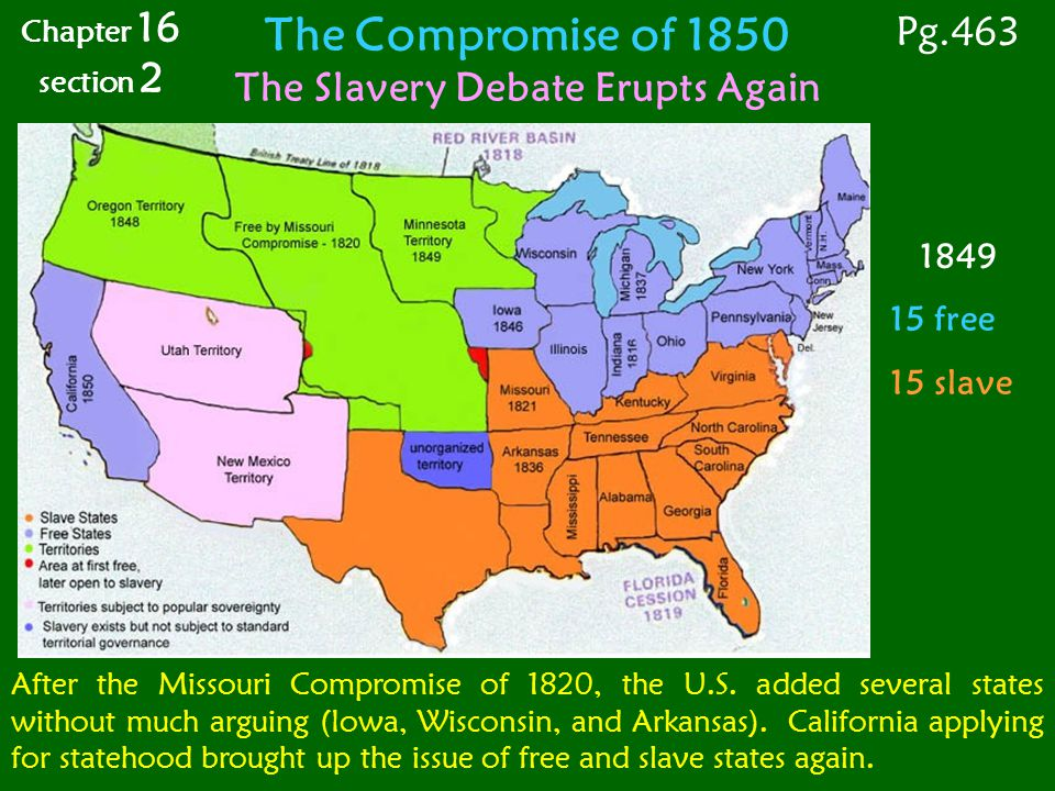 Chapter 16 section 2 The Compromise of 1850 The Fugitive Slave Act Pg.465