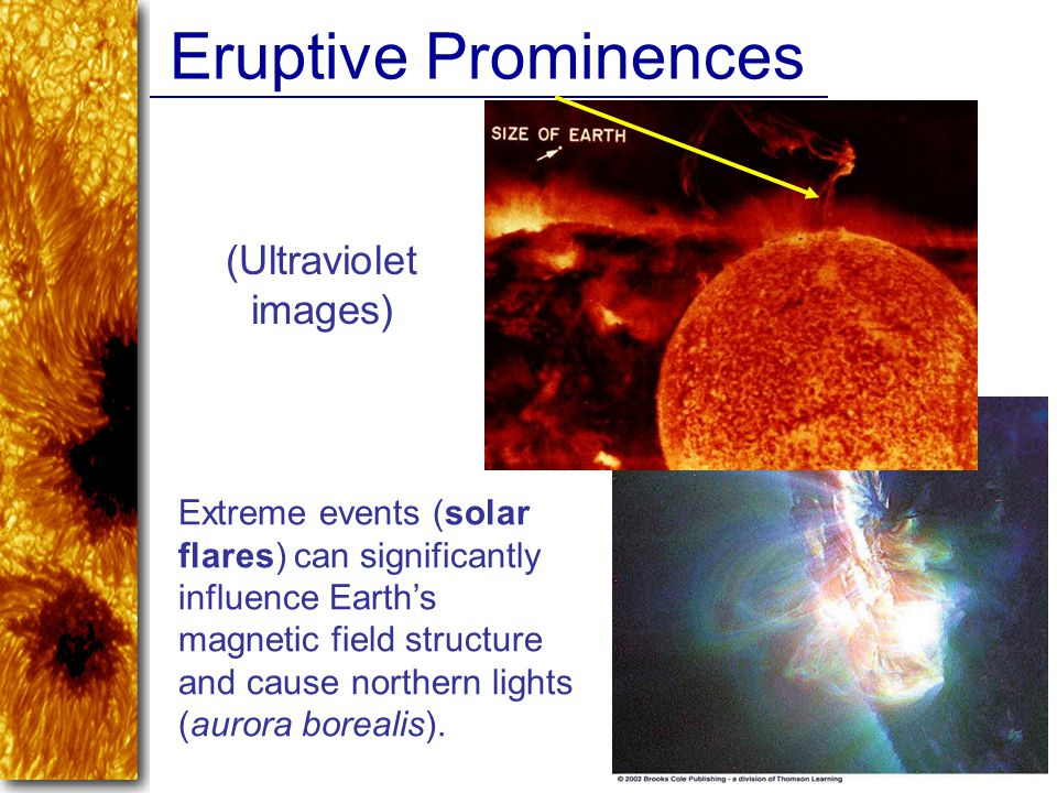 Eruptive Prominences (Ultraviolet images) Extreme events (solar flares) can significantly influence Earth's magnetic field structure and cause norther
