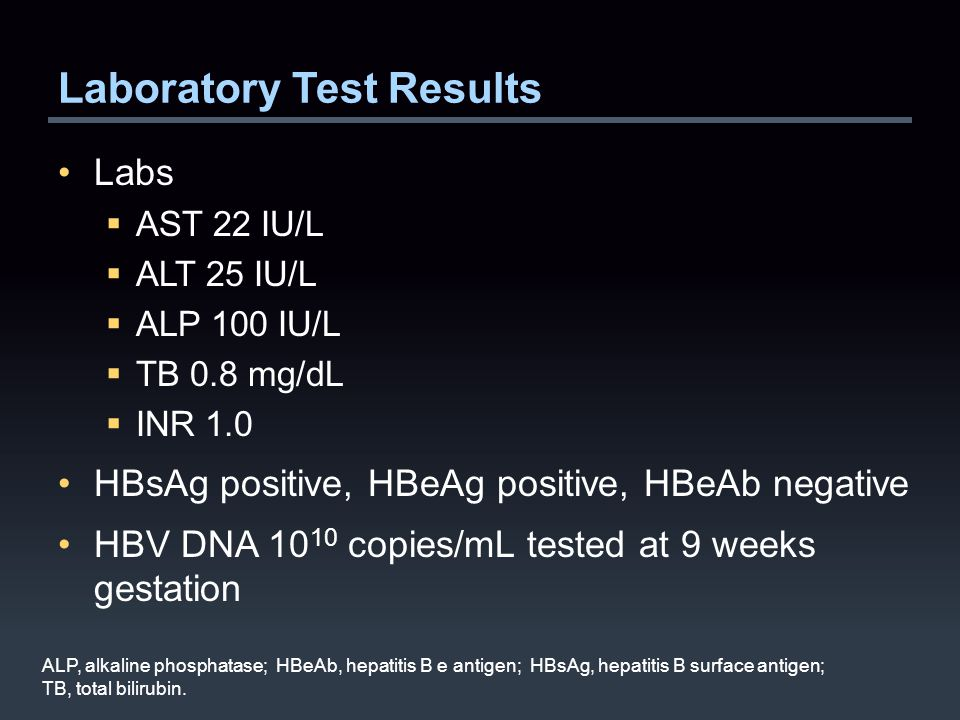 Laboratory Test Results Labs  AST 22 IU/L  ALT 25 IU/L  ALP 100 IU/L  TB 0.8 mg/dL  INR 1.0 HBsAg positive, HBeAg positive, HBeAb negative HBV DNA 10 10 copies/mL tested at 9 weeks gestation ALP, alkaline phosphatase; HBeAb, hepatitis B e antigen; HBsAg, hepatitis B surface antigen; TB, total bilirubin.