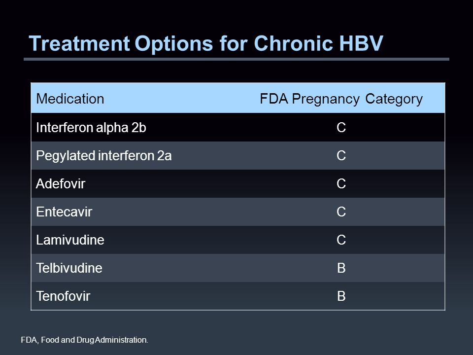 Treatment Options for Chronic HBV MedicationFDA Pregnancy Category Interferon alpha 2bC Pegylated interferon 2aC AdefovirC EntecavirC LamivudineC Telb