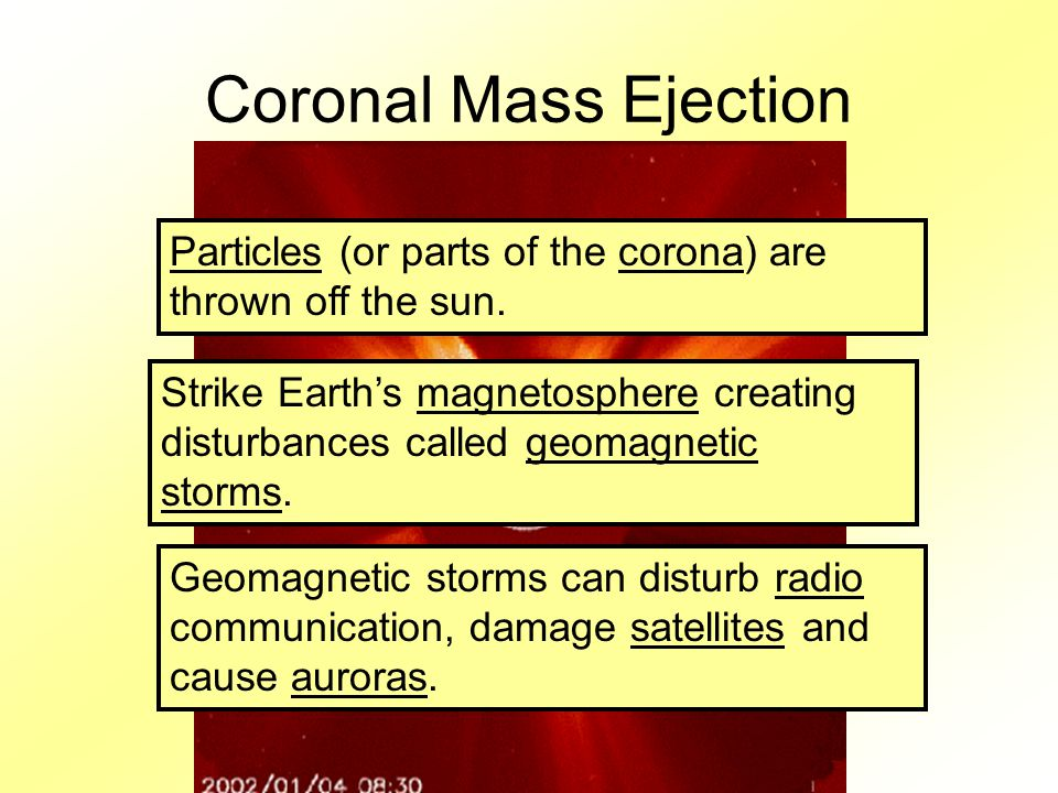 Coronal Mass Ejection Particles (or parts of the corona) are thrown off the sun.