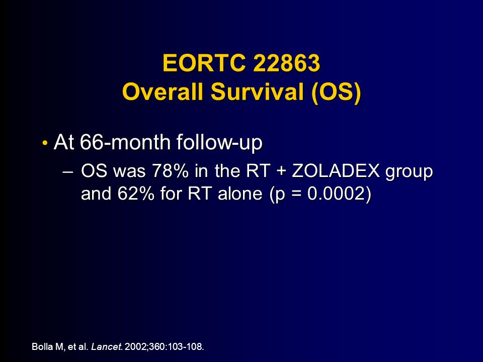 EORTC 22863 Overall Survival (OS) At 66-month follow-up At 66-month follow-up –OS was 78% in the RT + ZOLADEX group and 62% for RT alone (p = 0.0002) Bolla M, et al.