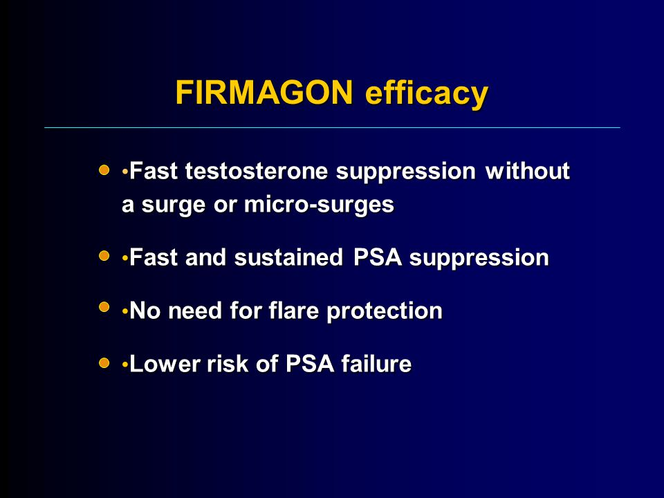 FIRMAGON efficacy Fast testosterone suppression without a surge or micro-surges Fast testosterone suppression without a surge or micro-surges Fast and sustained PSA suppression Fast and sustained PSA suppression No need for flare protection No need for flare protection Lower risk of PSA failure Lower risk of PSA failure