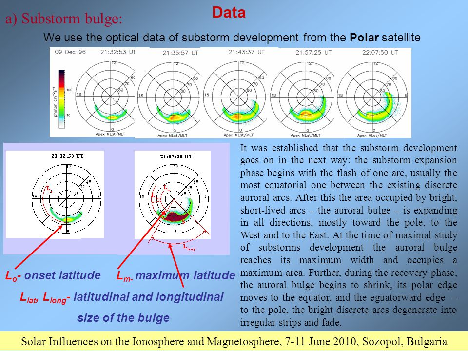 Data We use the optical data of substorm development from the Polar satellite L o - onset latitude L m- maximum latitude L lat, L long - latitudinal and longitudinal size of the bulge a) Substorm bulge: It was established that the substorm development goes on in the next way: the substorm expansion phase begins with the flash of one arc, usually the most equatorial one between the existing discrete auroral arcs.