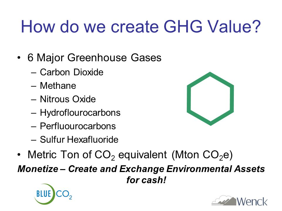 How do we create GHG Value.