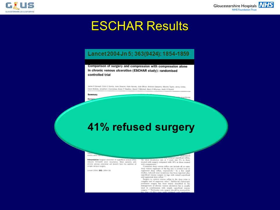 Lancet 2004 Jn 5; 363(9424): 1854-1859 41% refused surgery ESCHAR Results