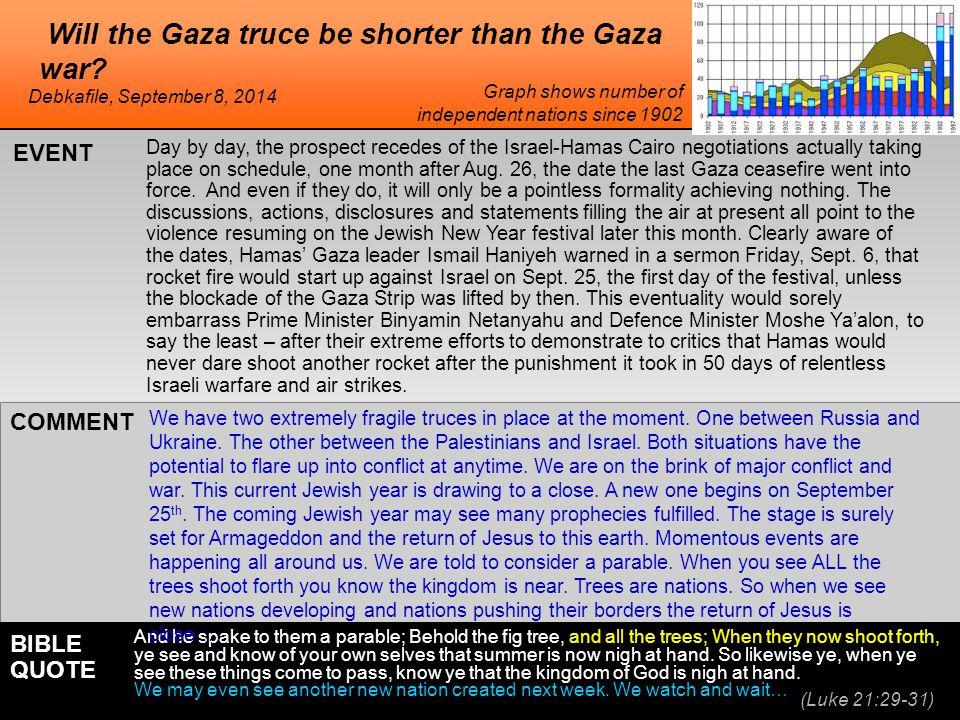Will the Gaza truce be shorter than the Gaza war.