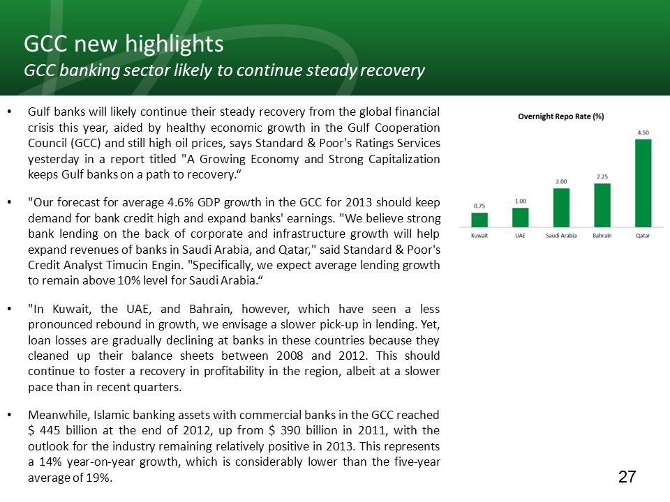 27 GCC new highlights GCC banking sector likely to continue steady recovery Gulf banks will likely continue their steady recovery from the global financial crisis this year, aided by healthy economic growth in the Gulf Cooperation Council (GCC) and still high oil prices, says Standard & Poor s Ratings Services yesterday in a report titled A Growing Economy and Strong Capitalization keeps Gulf banks on a path to recovery. Our forecast for average 4.6% GDP growth in the GCC for 2013 should keep demand for bank credit high and expand banks earnings.