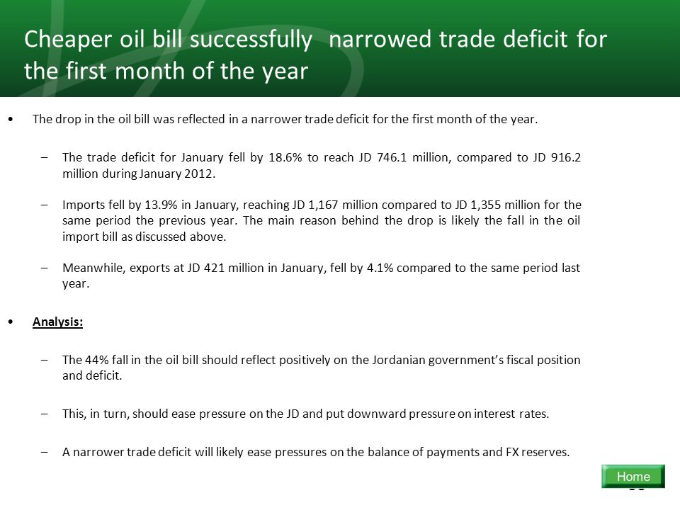 38 Cheaper oil bill successfully narrowed trade deficit for the first month of the year The drop in the oil bill was reflected in a narrower trade deficit for the first month of the year.