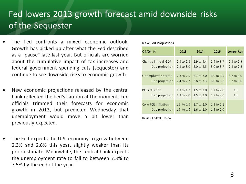 6 Fed lowers 2013 growth forecast amid downside risks of the Sequester The Fed confronts a mixed economic outlook.
