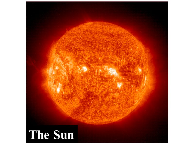Sun A small star About 5 billion years old (should last 5 more) Composed of 75% hydrogen and 25% helium All elements in plasma phase ( hotter state than gas) Energy comes from a Nuclear Fusion Reaction
