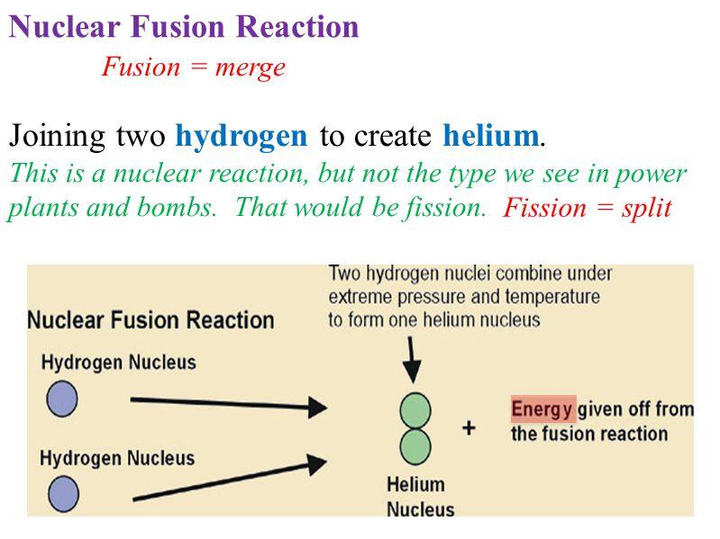 Fusion = mergeFission = split