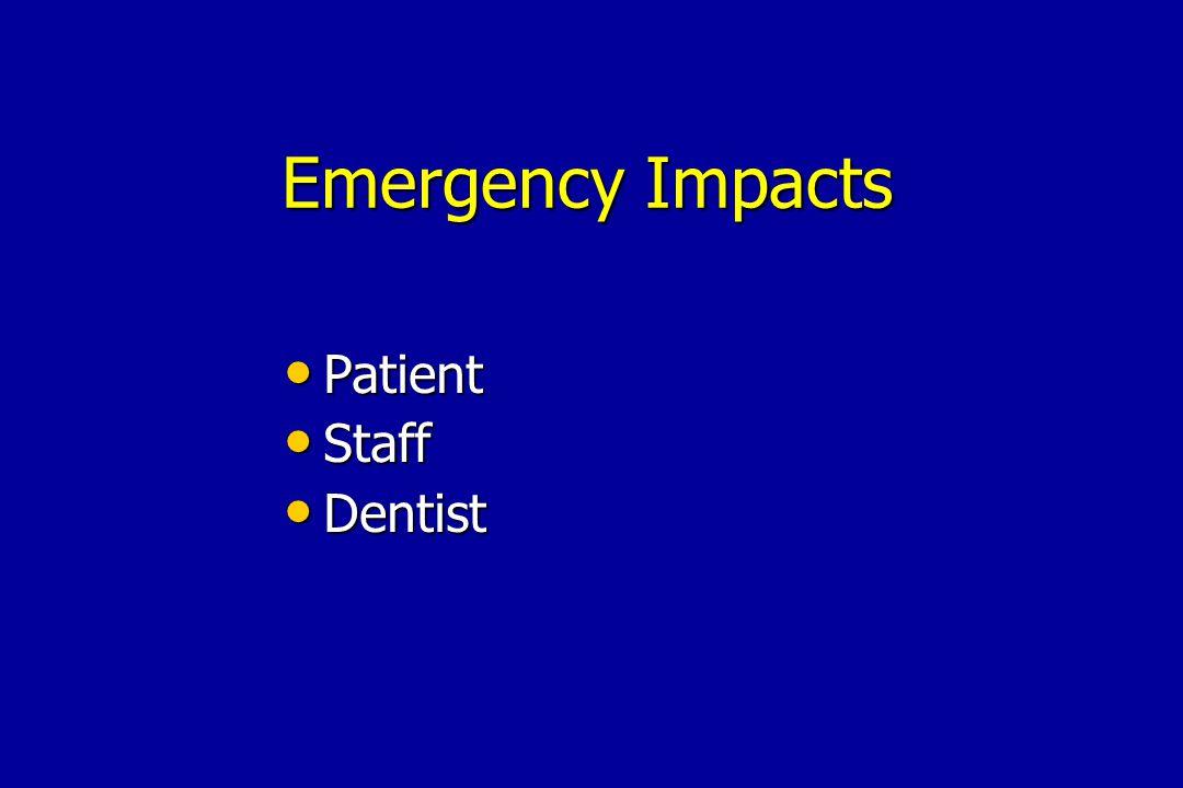 Patient Patient Staff Staff Dentist Dentist Emergency Impacts
