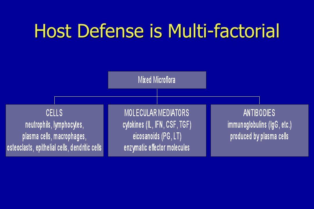 Host Defense is Multi-factorial