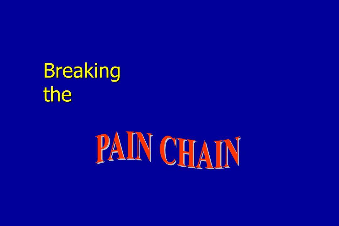 Breaking the