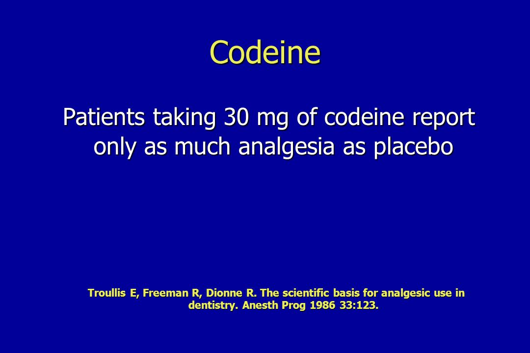Codeine Patients taking 30 mg of codeine report only as much analgesia as placebo Patients taking 30 mg of codeine report only as much analgesia as pl