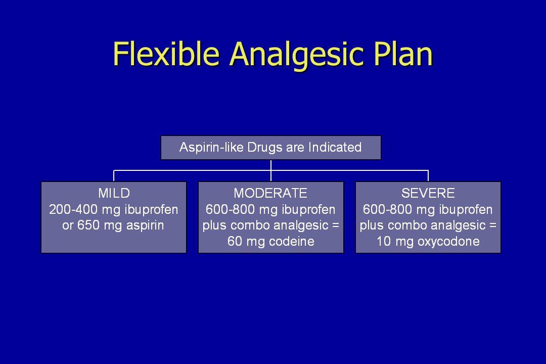 Flexible Analgesic Plan