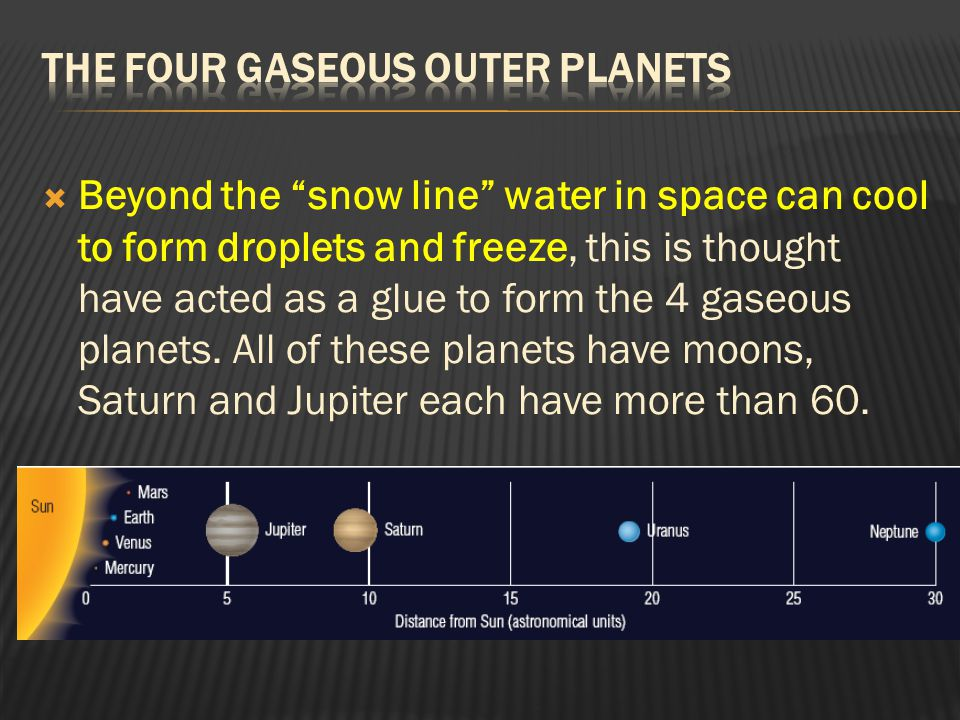 " Beyond the ""snow line"" water in space can cool to form droplets and freeze, this is thought have acted as a glue to form the 4 gaseous planets. All"