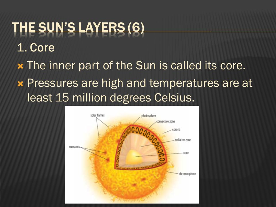 1. Core  The inner part of the Sun is called its core.  Pressures are high and temperatures are at least 15 million degrees Celsius.