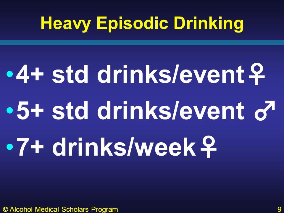 Heavy Episodic Drinking 4+ std drinks/event♀ 5+ std drinks/event ♂ 7+ drinks/week♀ © Alcohol Medical Scholars Program9