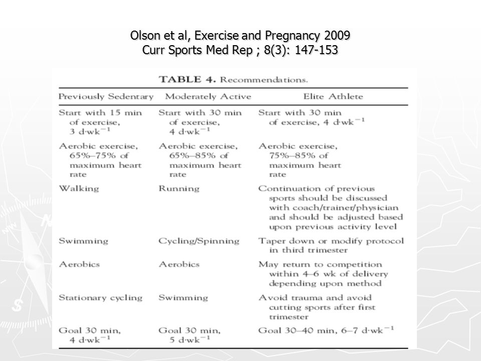 Olson et al, Exercise and Pregnancy 2009 Curr Sports Med Rep ; 8(3): 147-153