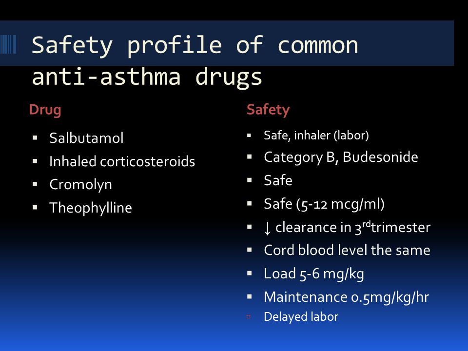 Safety profile of common anti-asthma drugs DrugSafety  Salbutamol  Inhaled corticosteroids  Cromolyn  Theophylline  Safe, inhaler (labor)  Category B, Budesonide  Safe  Safe (5-12 mcg/ml)  ↓ clearance in 3 rd trimester  Cord blood level the same  Load 5-6 mg/kg  Maintenance 0.5mg/kg/hr  Delayed labor