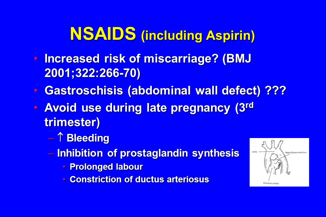 NSAIDS (including Aspirin) Increased risk of miscarriage.