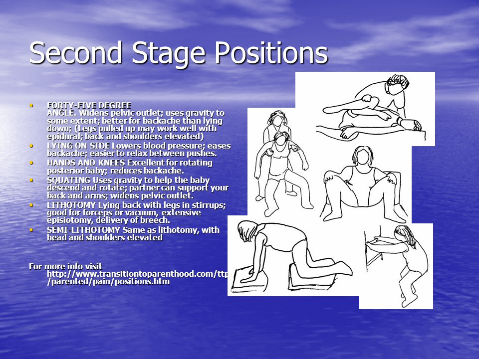 Second Stage Positions FORTY-FIVE DEGREE ANGLE. Widens pelvic outlet; uses gravity to some extent; better for backache than lying down; (Legs pulled u