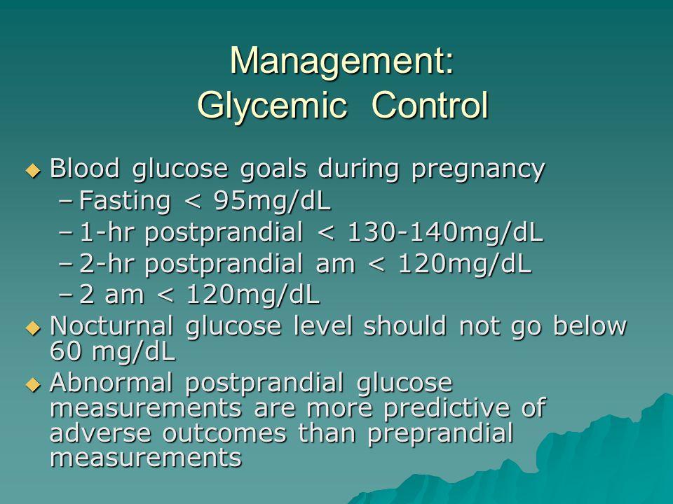 Management: Glycemic Control  Blood glucose goals during pregnancy –Fasting < 95mg/dL –1-hr postprandial < 130-140mg/dL –2-hr postprandial am < 120mg
