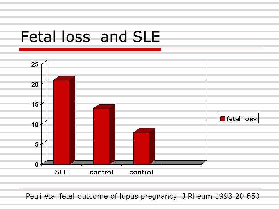 Fetal loss and SLE Petri etal fetal outcome of lupus pregnancy J Rheum 1993 20 650