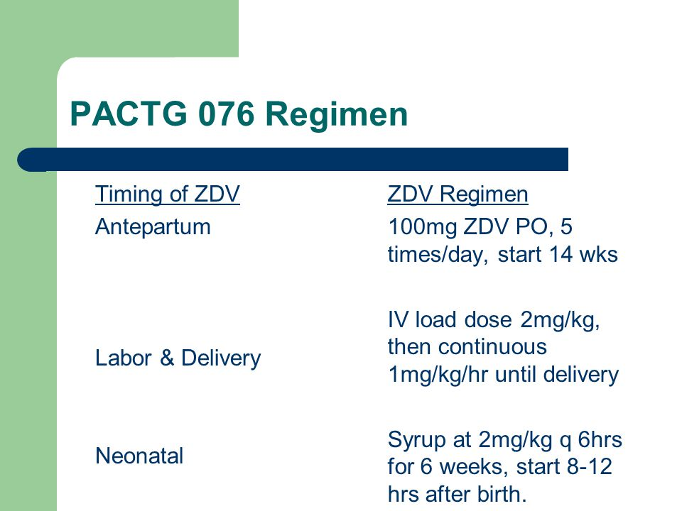 PACTG 076 Regimen Timing of ZDV Antepartum Labor & Delivery Neonatal ZDV Regimen 100mg ZDV PO, 5 times/day, start 14 wks IV load dose 2mg/kg, then continuous 1mg/kg/hr until delivery Syrup at 2mg/kg q 6hrs for 6 weeks, start 8-12 hrs after birth.