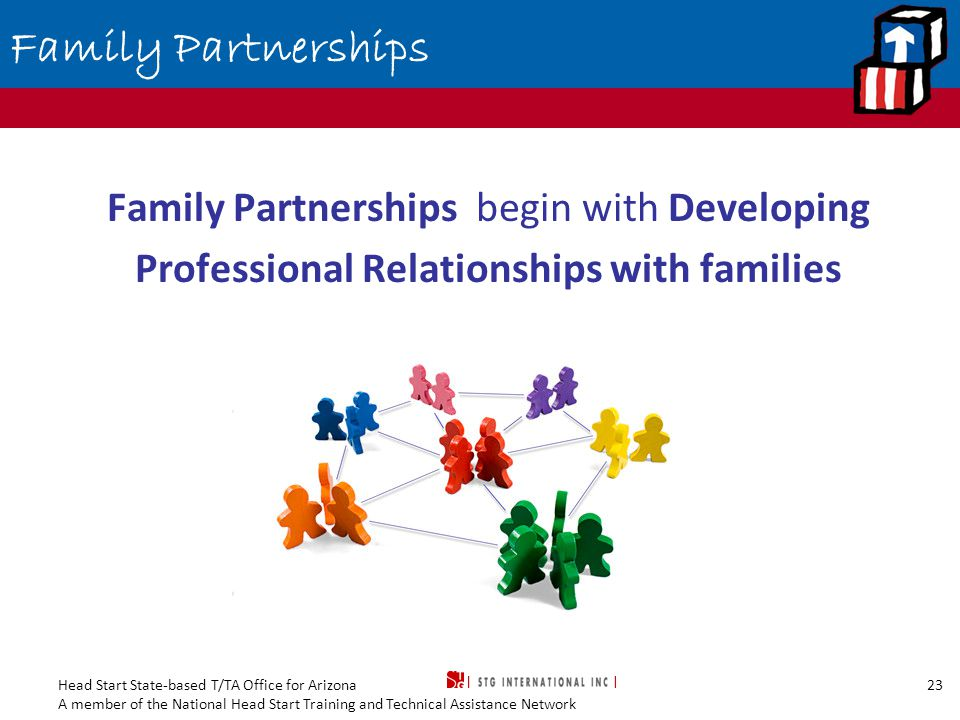 Head Start State-based T/TA Office for Arizona A member of the National Head Start Training and Technical Assistance Network 23 Family Partnerships Family Partnerships begin with Developing Professional Relationships with families
