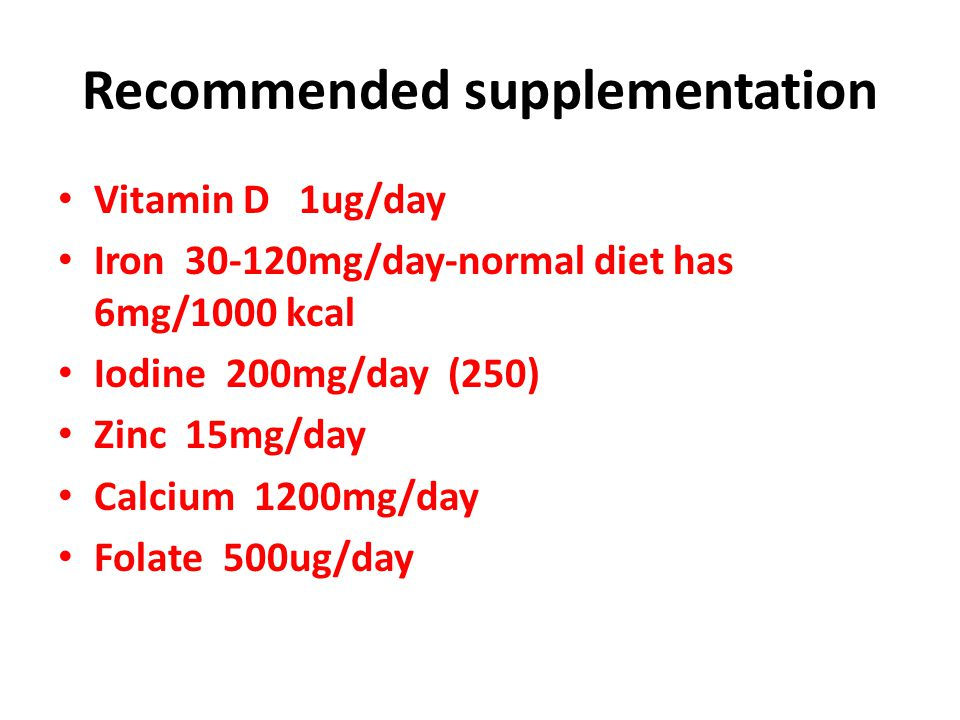 Recommended supplementation Vitamin D 1ug/day Iron 30-120mg/day-normal diet has 6mg/1000 kcal Iodine 200mg/day (250) Zinc 15mg/day Calcium 1200mg/day Folate 500ug/day