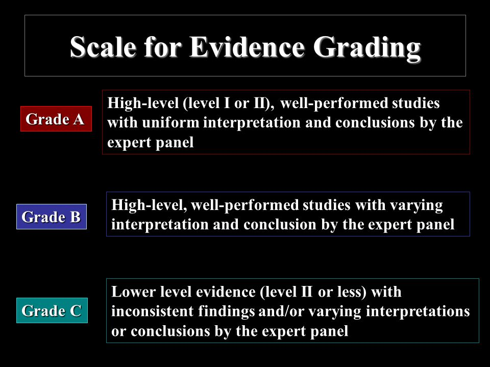 Scale for Evidence Grading Grade A High-level (level I or II), well-performed studies with uniform interpretation and conclusions by the expert panel Grade B High-level, well-performed studies with varying interpretation and conclusion by the expert panel Grade C Lower level evidence (level II or less) with inconsistent findings and/or varying interpretations or conclusions by the expert panel