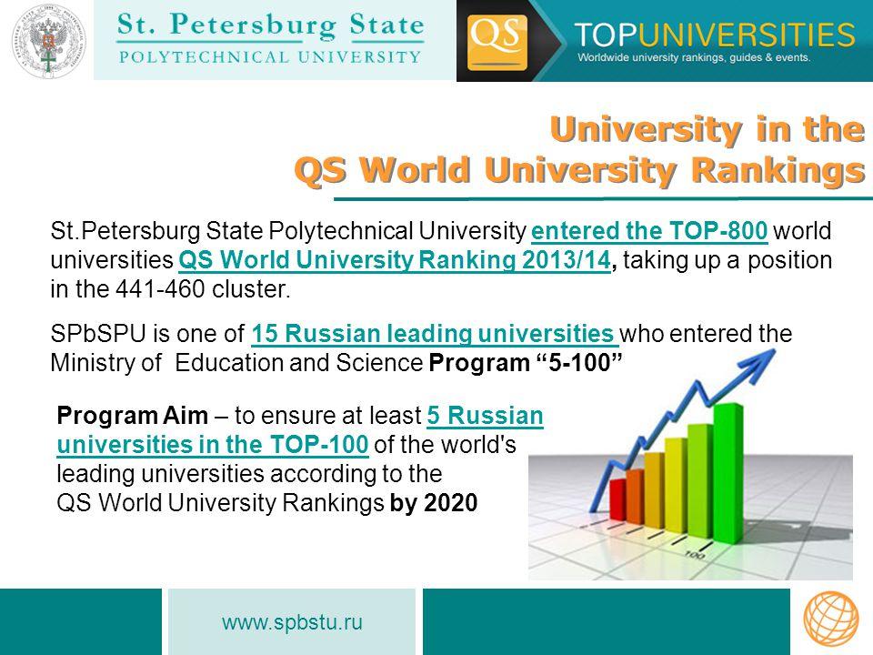 www.spbstu-eng.ru Joint Institute of Science and Technology Joint Institute of Science and Technology founded in 2010.