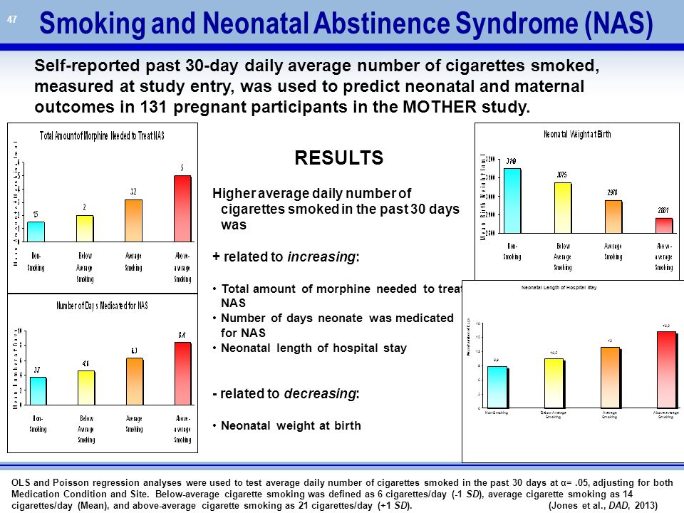 47 RESULTS Higher average daily number of cigarettes smoked in the past 30 days was + related to increasing: Total amount of morphine needed to treat