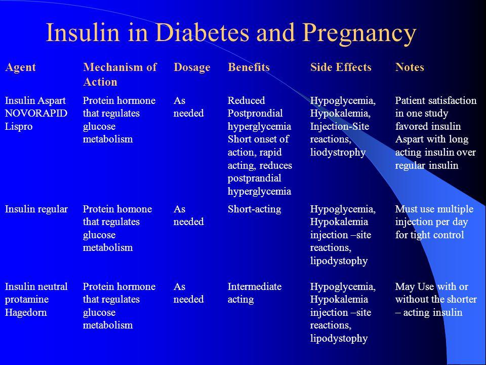 AgentMechanism of Action DosageBenefitsSide EffectsNotes Insulin Aspart NOVORAPID Lispro Protein hormone that regulates glucose metabolism As needed R