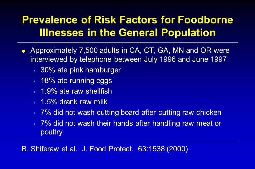 Prevalence of Risk Factors for Foodborne Illnesses in the General Population l Approximately 7,500 adults in CA, CT, GA, MN and OR were interviewed by telephone between July 1996 and June 1997 s 30% ate pink hamburger s 18% ate running eggs s 1.9% ate raw shellfish s 1.5% drank raw milk s 7% did not wash cutting board after cutting raw chicken s 7% did not wash their hands after handling raw meat or poultry B.