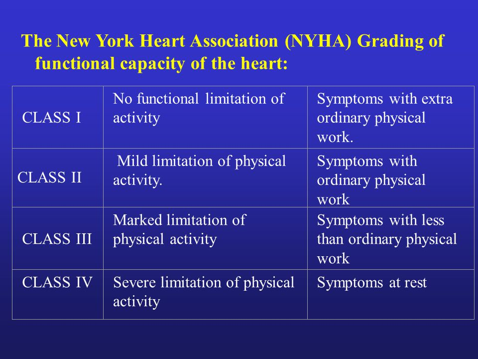 The New York Heart Association (NYHA) Grading of functional capacity of the heart: CLASS I No functional limitation of activity Symptoms with extra ordinary physical work.