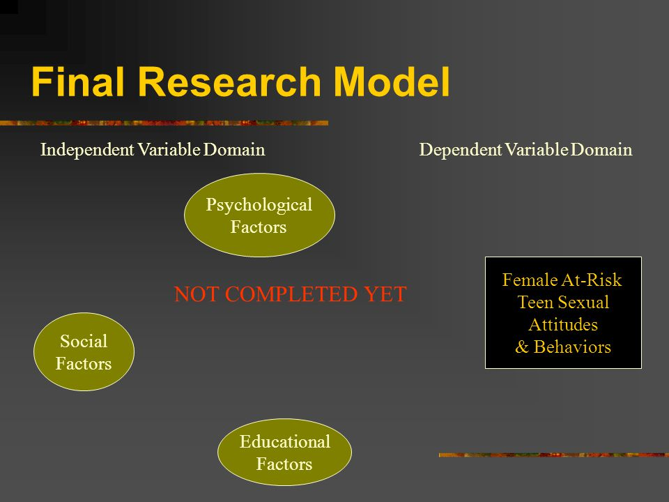 Final Research Model Female At-Risk Teen Sexual Attitudes & Behaviors Independent Variable DomainDependent Variable Domain Psychological Factors Social Factors Educational Factors NOT COMPLETED YET