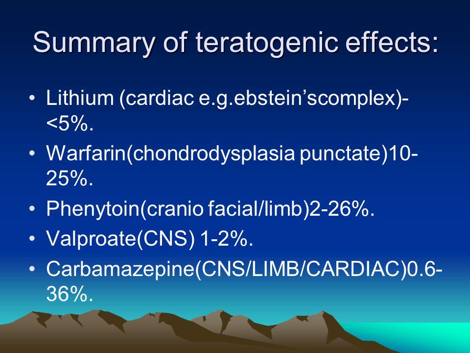 Summary of teratogenic effects: Lithium (cardiac e.g.ebstein'scomplex)- <5%. Warfarin(chondrodysplasia punctate)10- 25%. Phenytoin(cranio facial/limb)