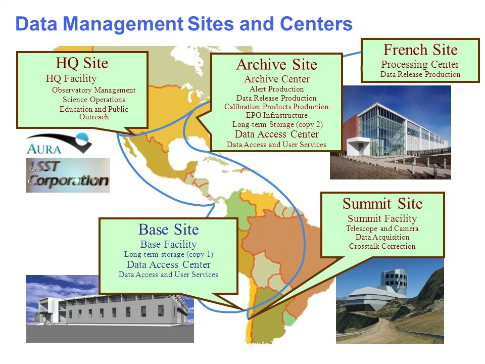 Summit Site Summit Facility Telescope and Camera Data Acquisition Crosstalk Correction Data Management Sites and Centers Base Site Base Facility Long-