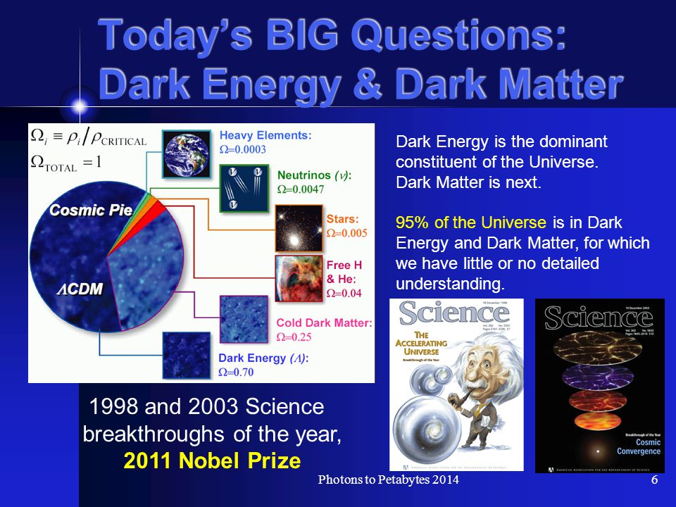 Today's BIG Questions: Dark Energy & Dark Matter Dark Energy is the dominant constituent of the Universe.