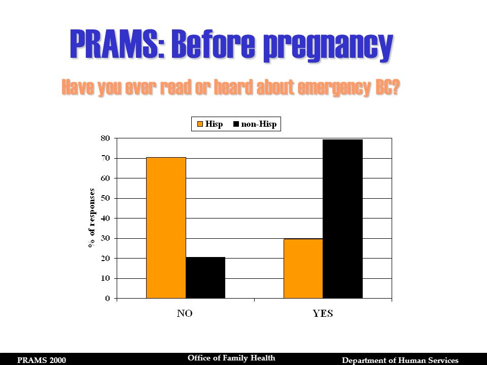 PRAMS 2000Department of Human Services Office of Family Health Have you ever read or heard about emergency BC.